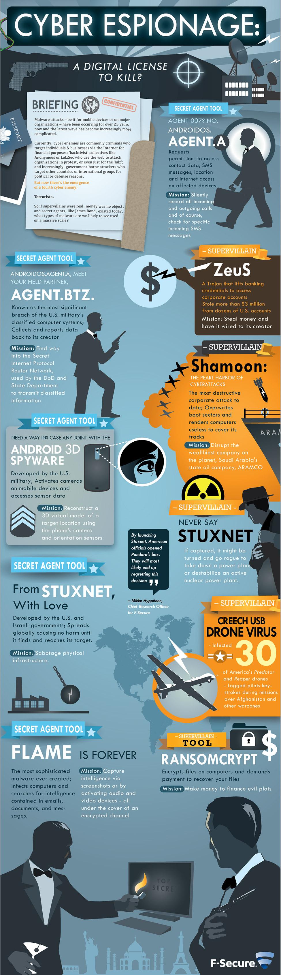 Cyber espionage infographic