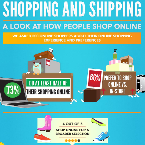 how to online shopping