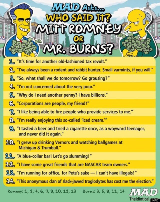 Who said it? Mitt Romney or Mr. Burns?
