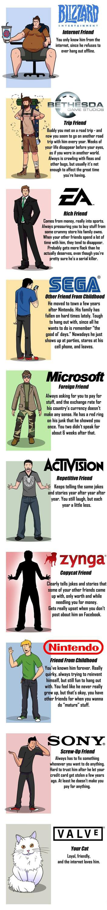 Video Game Friends Infographic