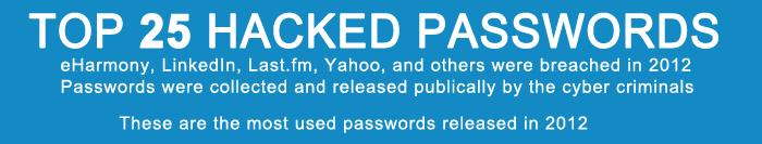 Top 25 Hacked Passwords Of 2012