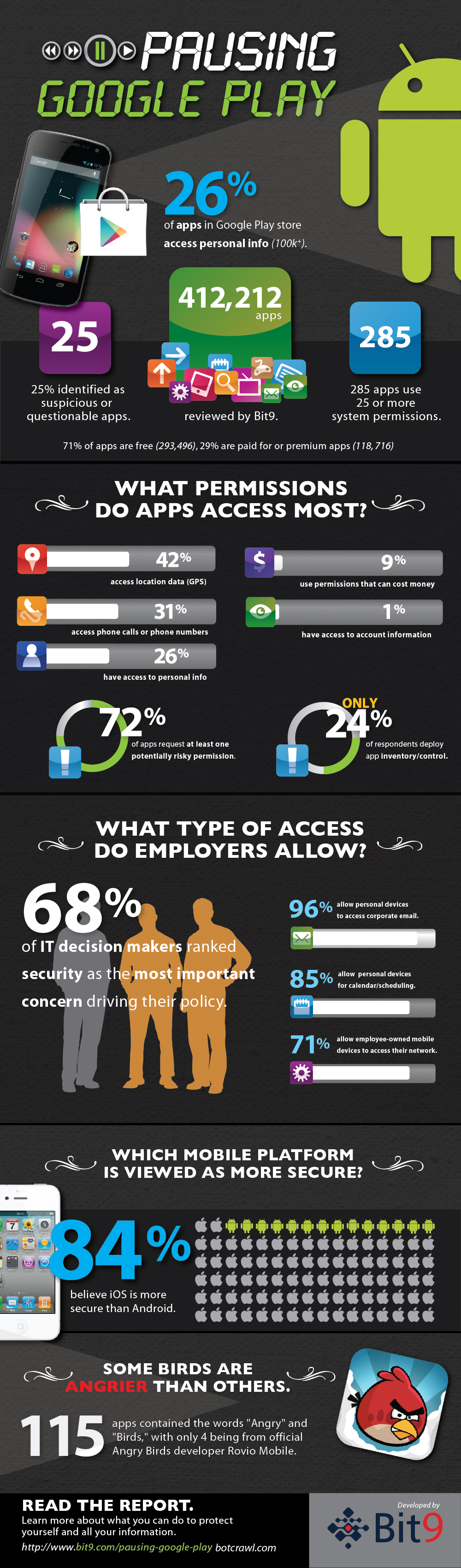 Google Android Apps Security Infographic