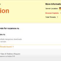 Site report for Ruzanow.ru