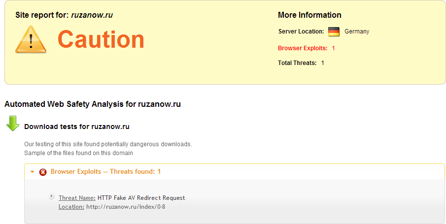 Site report for Ruzanow.ru