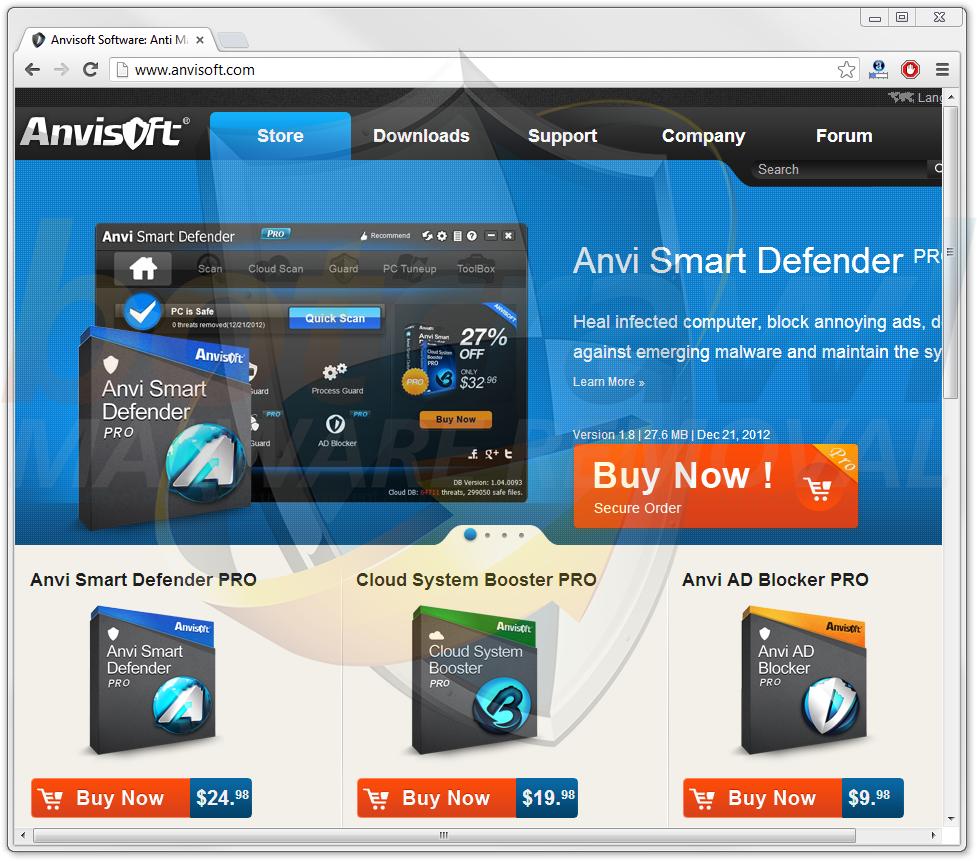 Anvisoft malware
