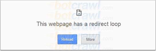 fix This webpage has a redirect loop wordpress
