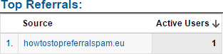 howtostopreferralspam.eu referral traffic