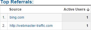 webmaster-traffic