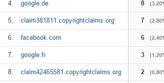 claim381811.copyrightclaims