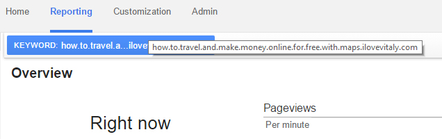 how.to.travel.and.make.money.online.for.free.with.maps.ilovevitaly.com keyword