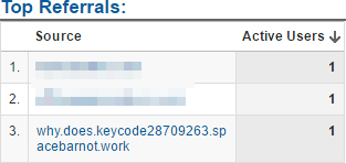 why.does.keycode28709263.spacebarnot.work referral