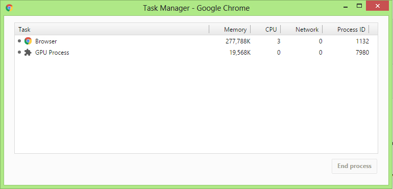 How to fix Green and Purple videos in Google Chrome - Botcrawl