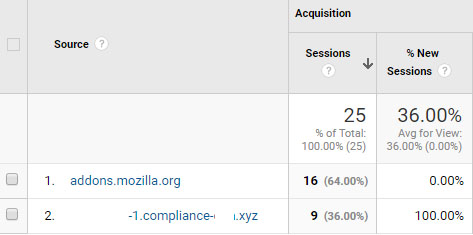 How to Stop Compliance-brian.xyz Spam in Google Analytics
