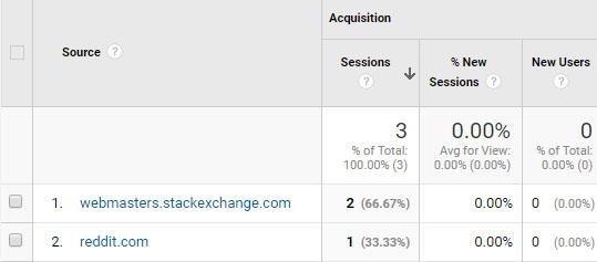 webmasters.stackexchange.com referral