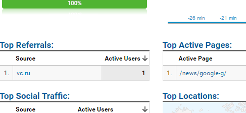 3 ways to filter vc.ru referrer spam in Google Analytics